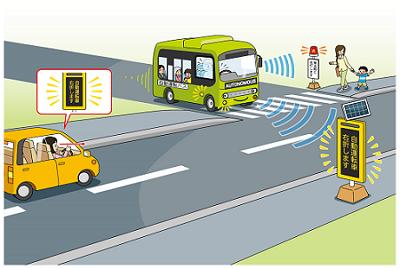 池袋での自動運転バス実証実験に「バスが近づくとお知らせする情報板」を設置