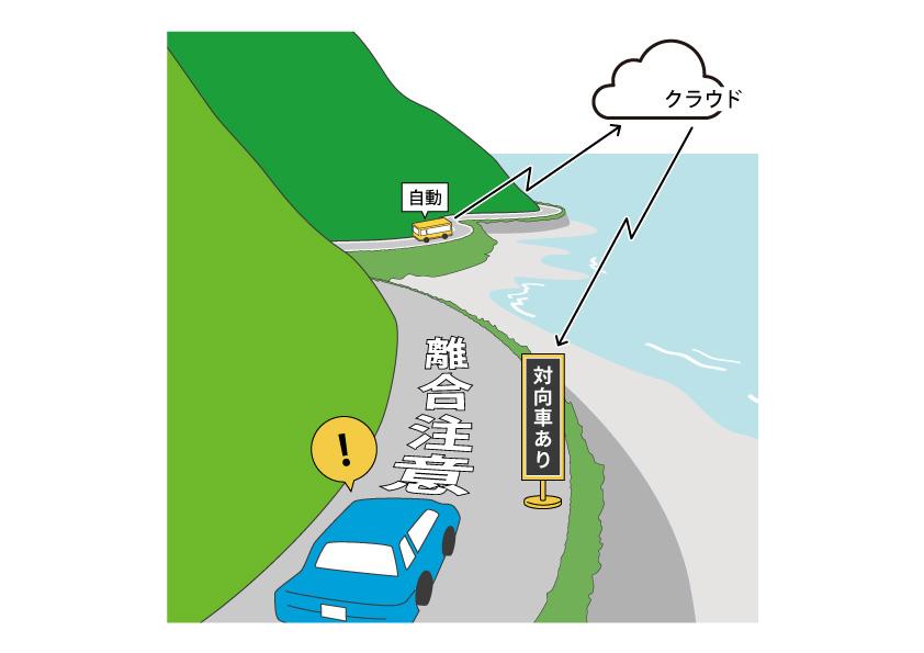 自動運転車両の接近を周囲に知らせる装置を開発〜激変する車社会の混乱を緩和するための環境整備〜